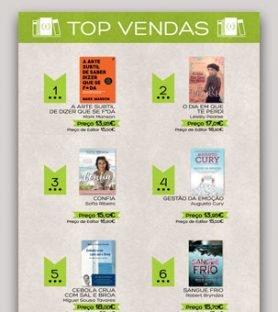 Top Livraria